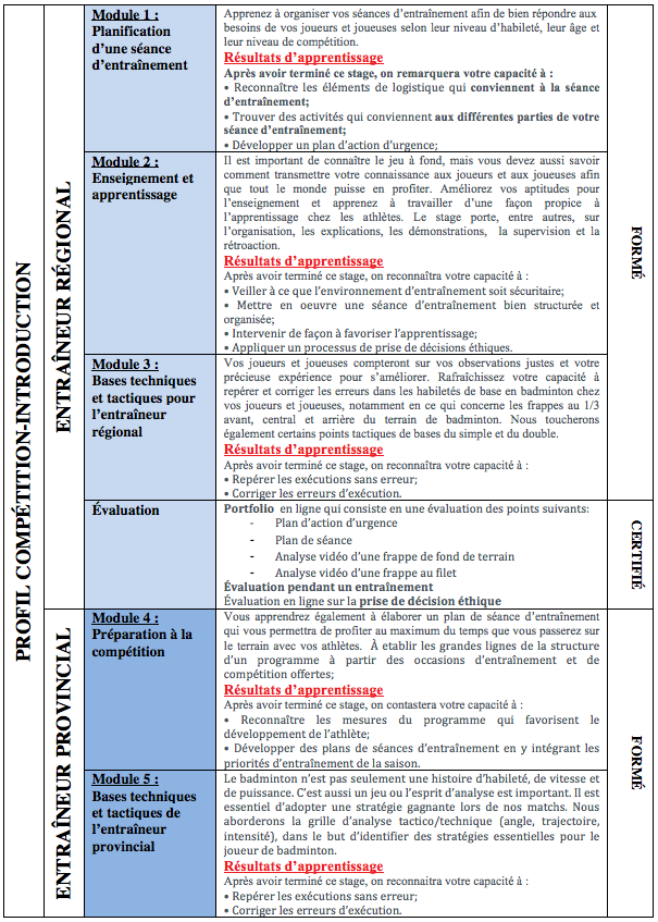 competences-acquises-stage